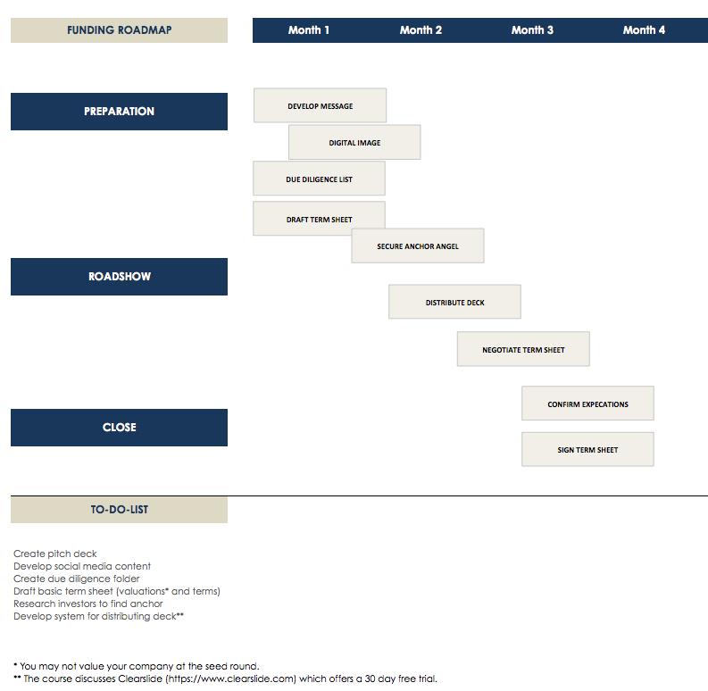 Funding Roadmap_2016